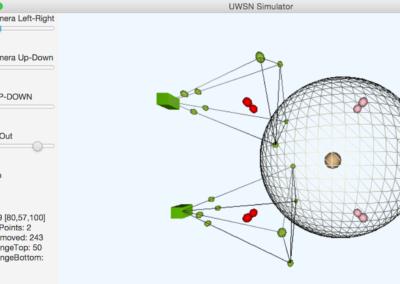 Underwater Sensor Networks